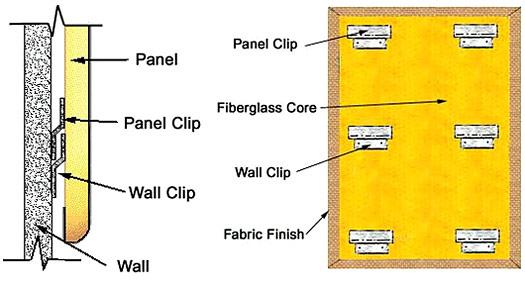 Clip Frames Fabric Wall Panel : Installation instructions